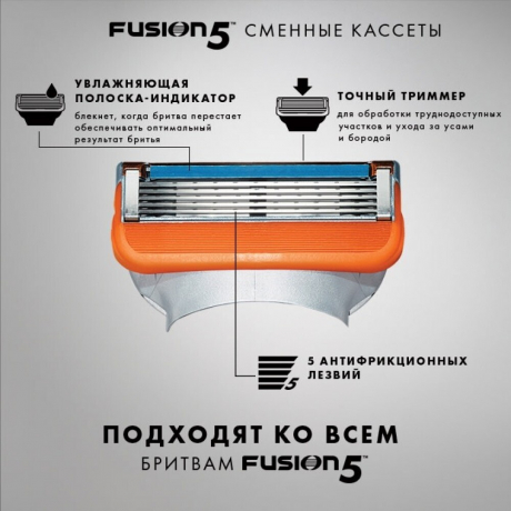 Сменные лезвия Gillette Fusion5 (12 картриджей)