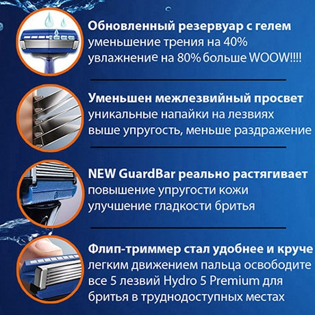 Сменные лезвия Schick Hydro 5 Premium (2 картриджа)