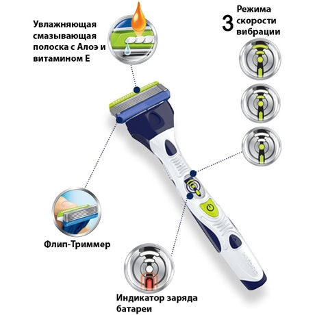 детали schick hydro 5 power select